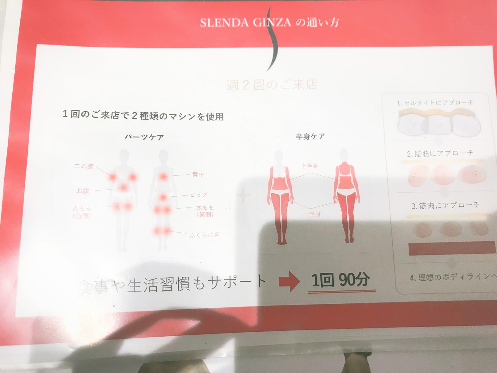 痩身エステスレンダ銀座銀座本店初回体験アラサー女子口コミレポ